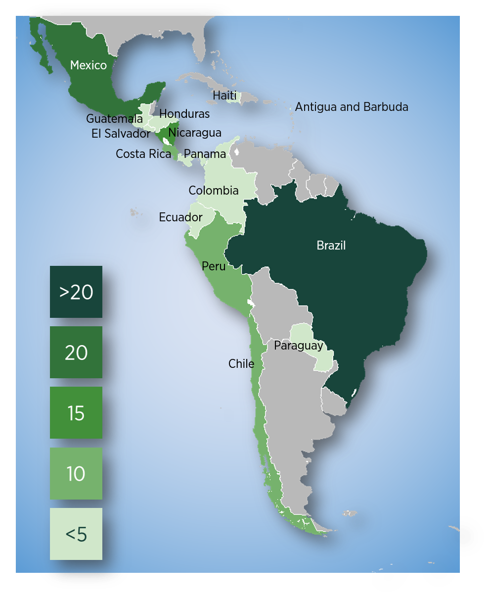 MSU Projects in Latin America: More than 20 projects: Brazil. 15 to 20 projects: Mexico. 10 to 15 projects: Nicaragua. 5 to 10 projects: Chile; Costa Rica; Peru. Less than 5 projects: Antigua and Barbuda; Colombia; Ecuador; El Salvador; Guatemala; Haiti; Honduras; Panama; Paraguay